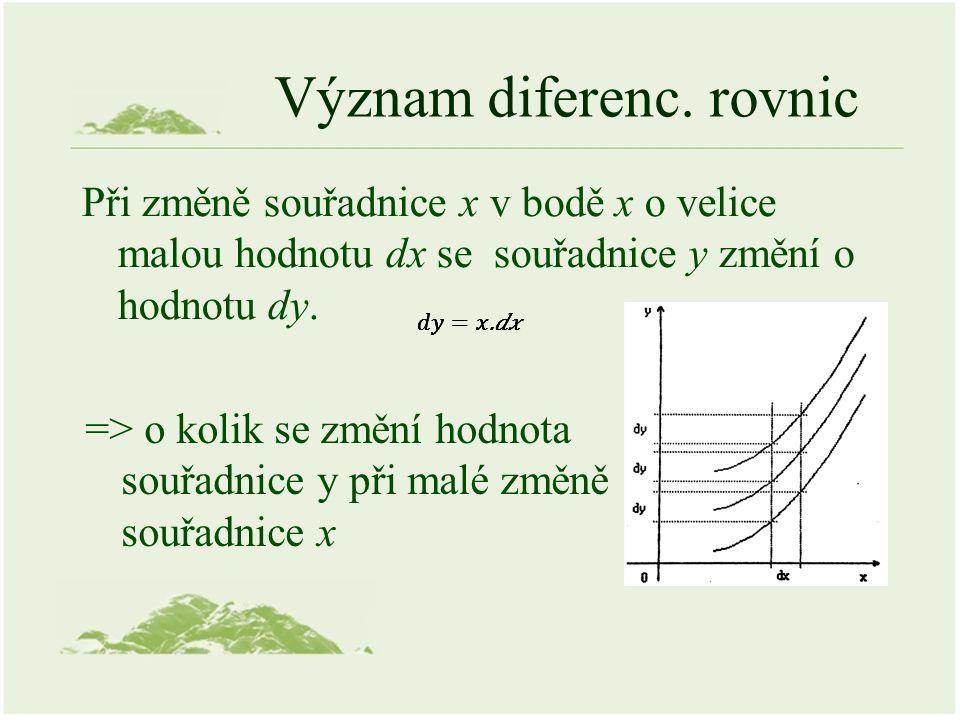 Význam diferenc. rovnic Při změně souřadnice x v bodě x o velice malou hodnotu dx se souřadnice y změní o hodnotu dy. => o kolik se změní hodnota souř