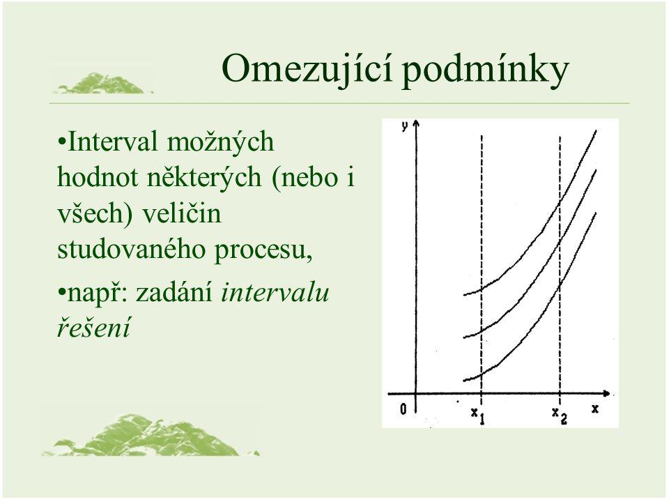 Omezující podmínky Interval možných hodnot některých (nebo i všech) veličin studovaného procesu, např: zadání intervalu řešení