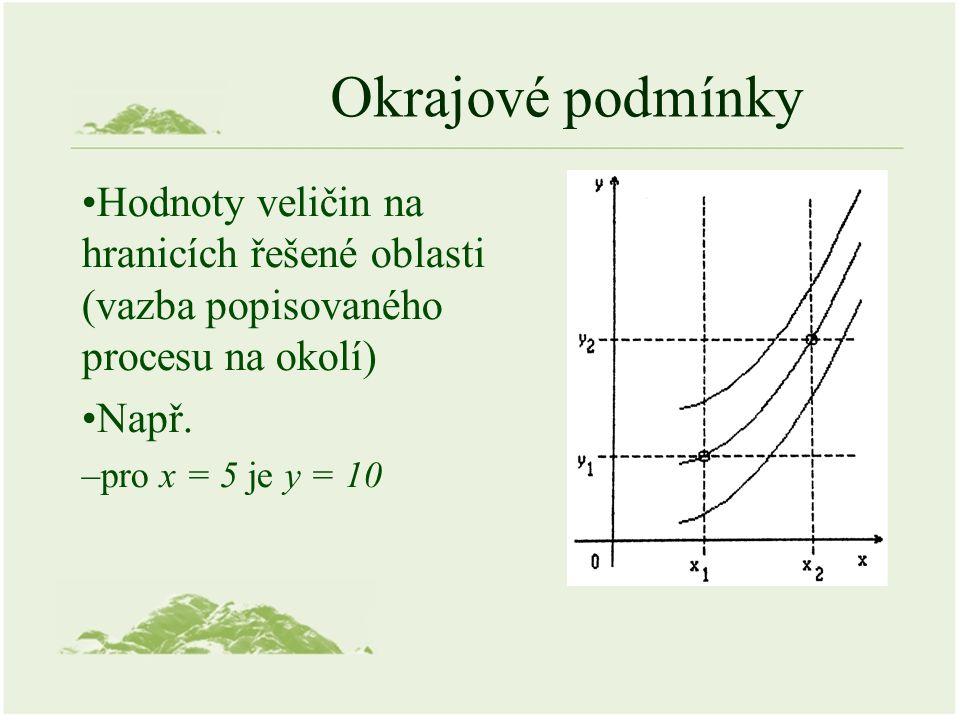 Okrajové podmínky Hodnoty veličin na hranicích řešené oblasti (vazba popisovaného procesu na okolí) Např. –pro x = 5 je y = 10