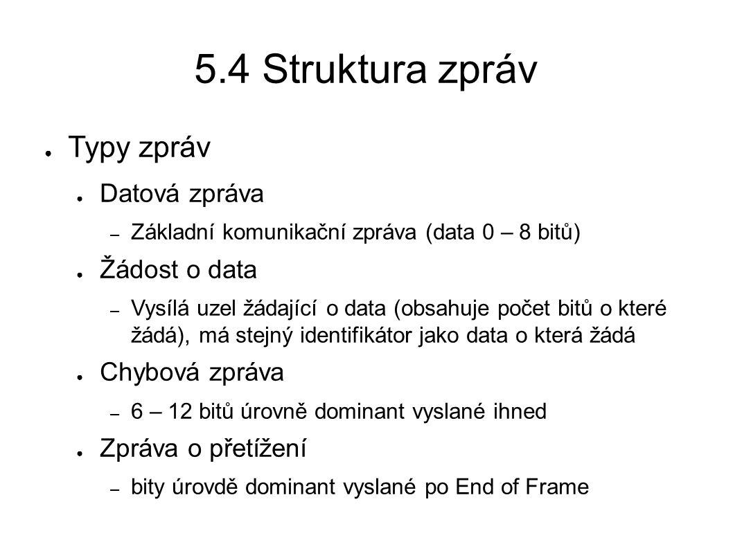5.4 Struktura zpráv ● Typy zpráv ● Datová zpráva – Základní komunikační zpráva (data 0 – 8 bitů) ● Žádost o data – Vysílá uzel žádající o data (obsahu