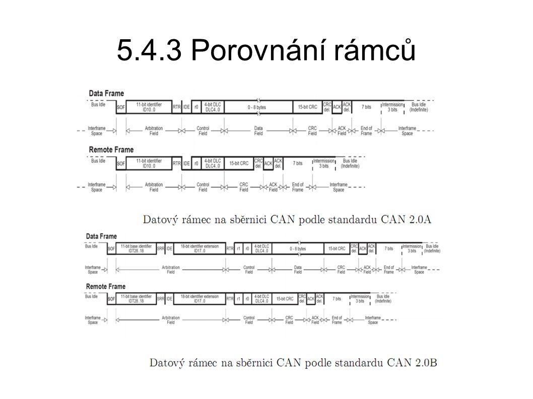 5.4.3 Porovnání rámců