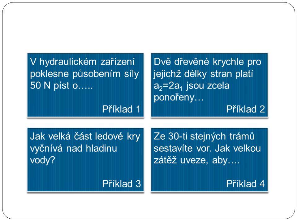 V hydraulickém zařízení poklesne působením síly 50 N menší píst o obsahu 10 cm 2 o 10 cm.