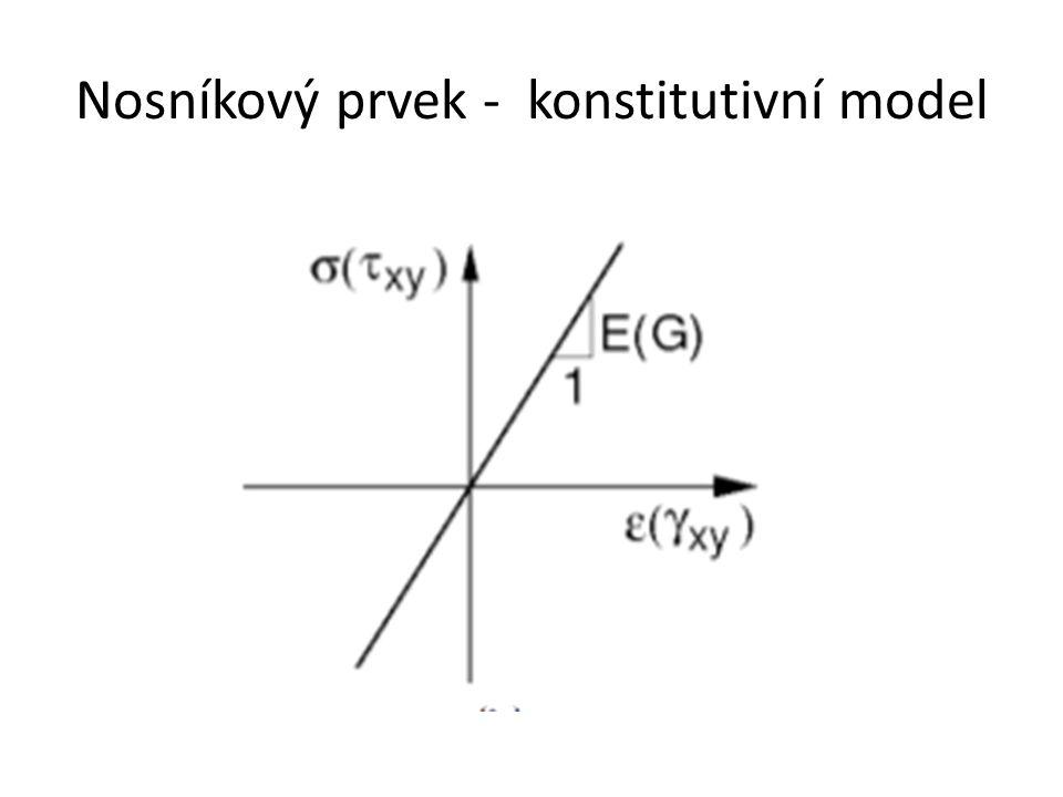 Nosníkový prvek - konstitutivní model