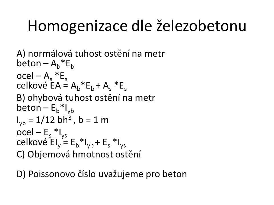 Homogenizace dle železobetonu A) normálová tuhost ostění na metr beton – A b *E b ocel – A s *E s celkové EA = A b *E b + A s *E s B) ohybová tuhost ostění na metr beton – E b *I yb I yb = 1/12 bh 3, b = 1 m ocel – E s *I ys celkové EI y = E b *I yb + E s *I ys C) Objemová hmotnost ostění D) Poissonovo číslo uvažujeme pro beton