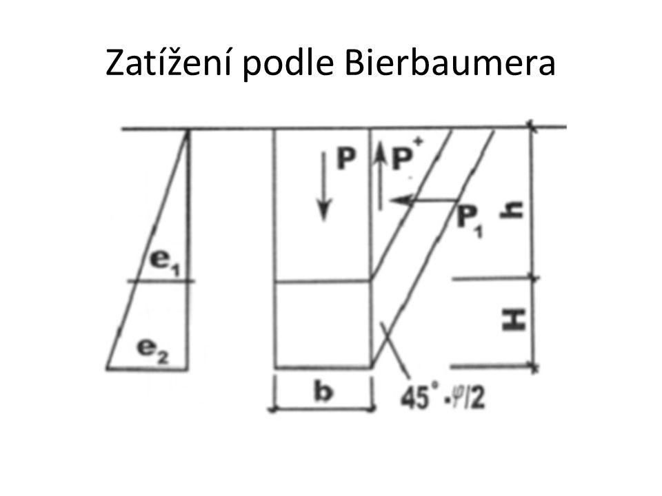Zatížení podle Bierbaumera