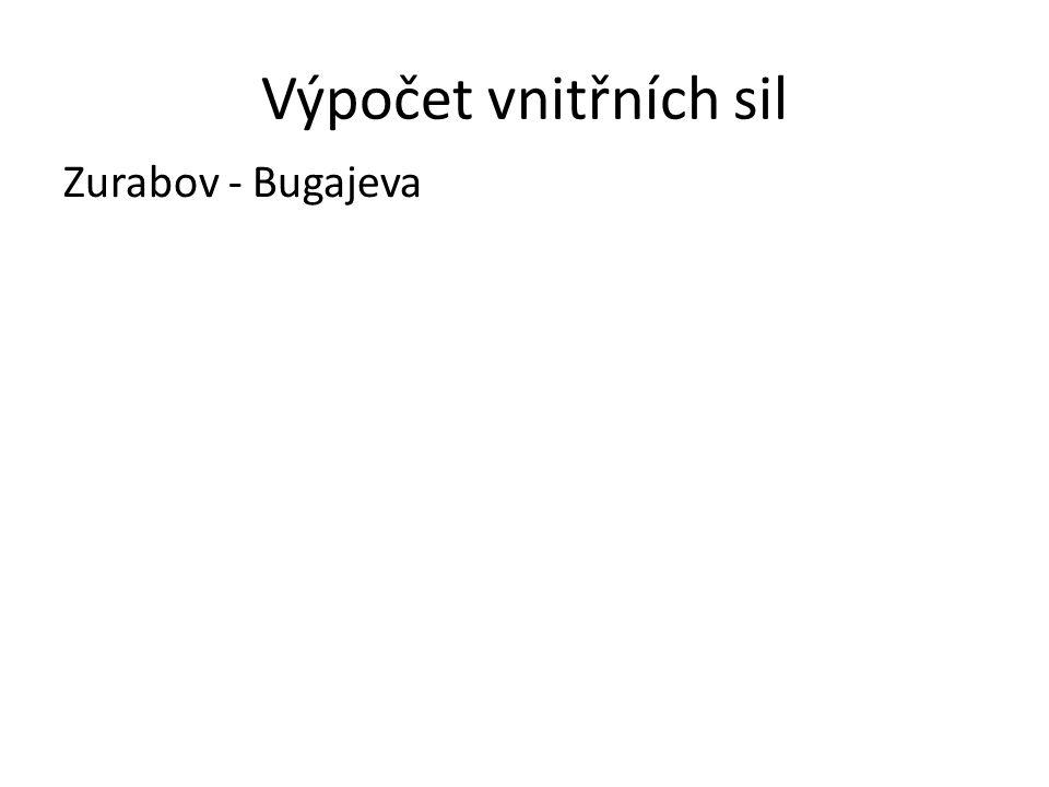 Výpočet vnitřních sil Zurabov - Bugajeva