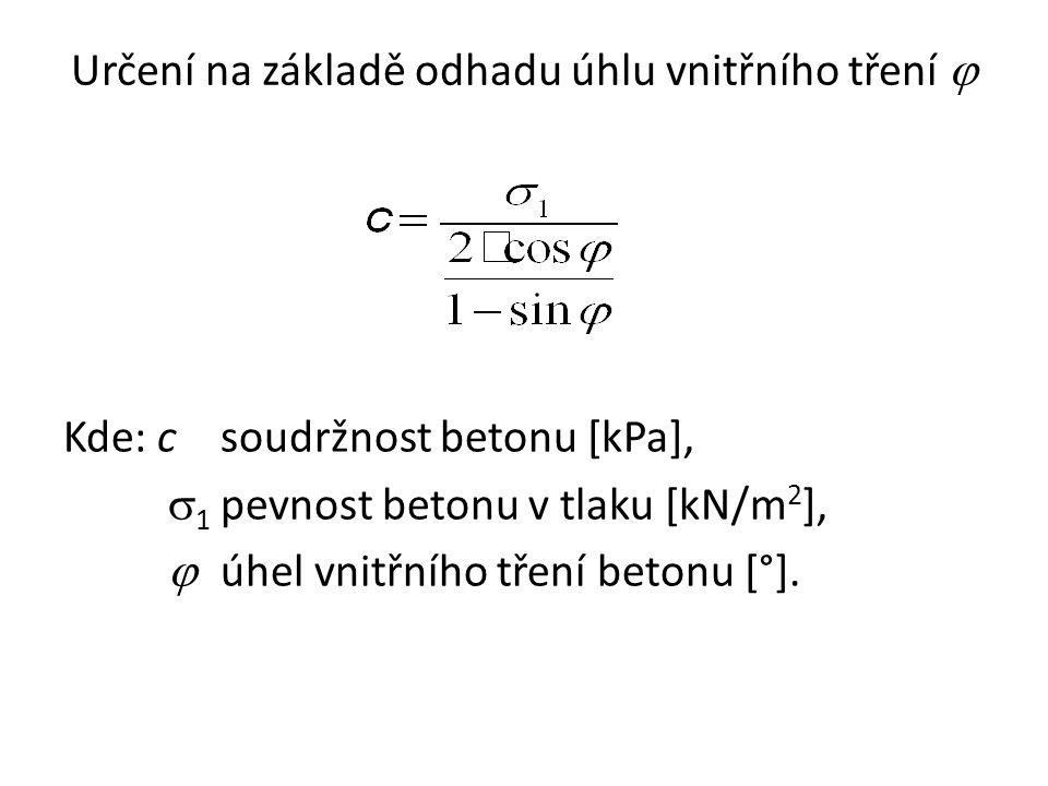 Určení na základě odhadu úhlu vnitřního tření  Kde: csoudržnost betonu [kPa],  1 pevnost betonu v tlaku [kN/m 2 ],  úhel vnitřního tření betonu [°].