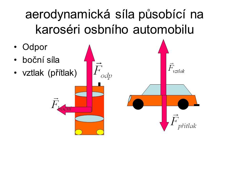 aerodynamická síla působící na karoséri osbního automobilu Odpor boční síla vztlak (přítlak)