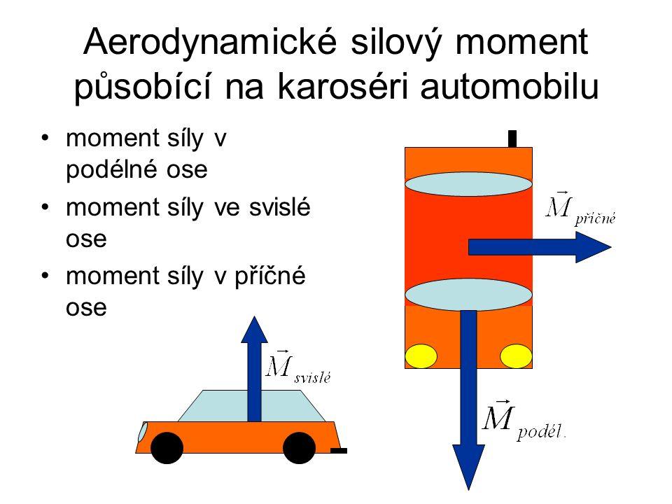 Aerodynamické silový moment působící na karoséri automobilu moment síly v podélné ose moment síly ve svislé ose moment síly v příčné ose