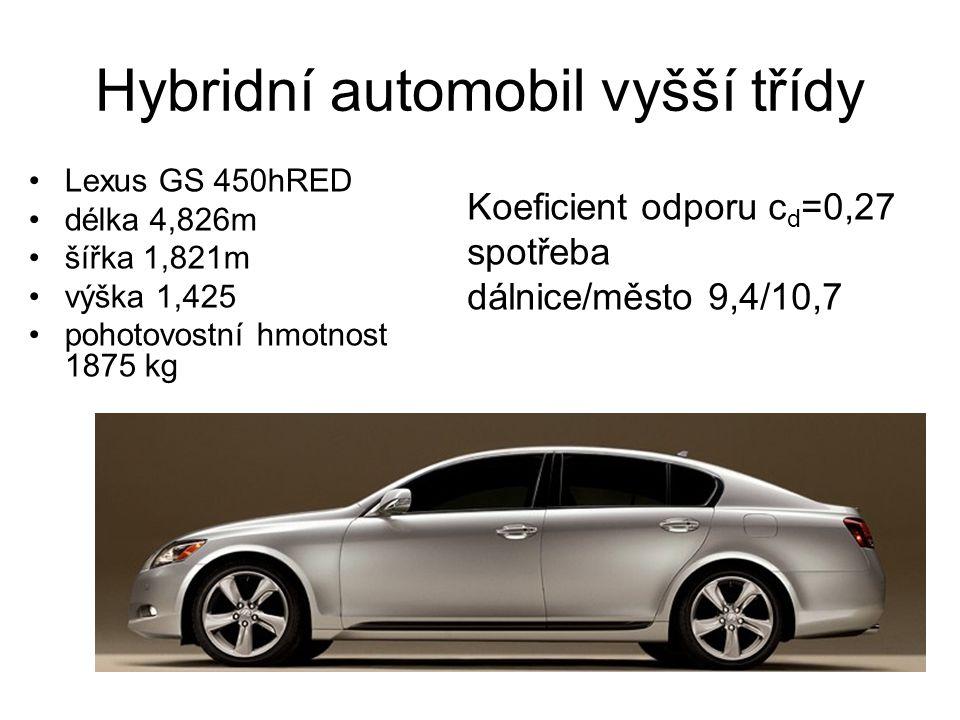 Hybridní automobil vyšší třídy Lexus GS 450hRED délka 4,826m šířka 1,821m výška 1,425 pohotovostní hmotnost 1875 kg Koeficient odporu c d =0,27 spotřeba dálnice/město 9,4/10,7