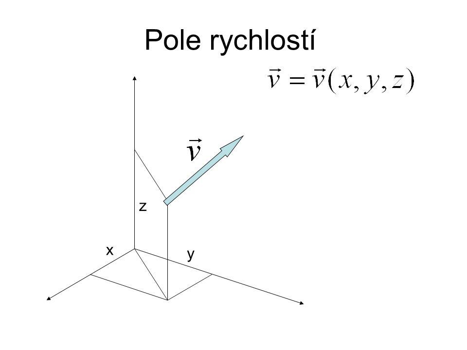 Pole rychlostí z y x