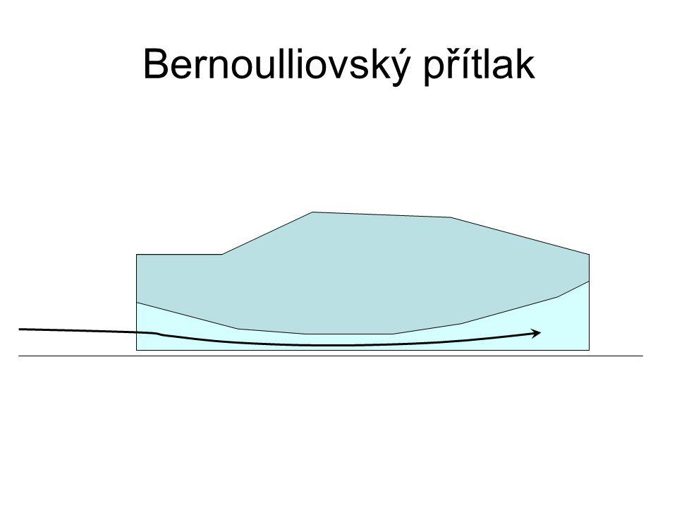Bernoulliovský přítlak