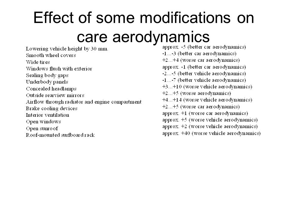 Effect of some modifications on care aerodynamics