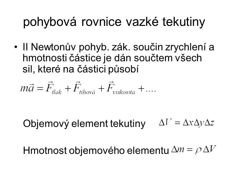 pohybová rovnice vazké tekutiny II Newtonův pohyb.