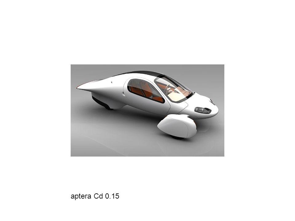 aptera Cd 0.15