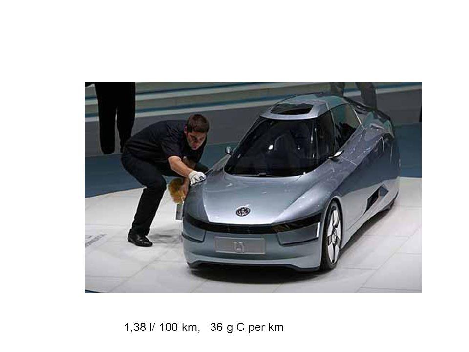 1,38 l/ 100 km, 36 g C per km