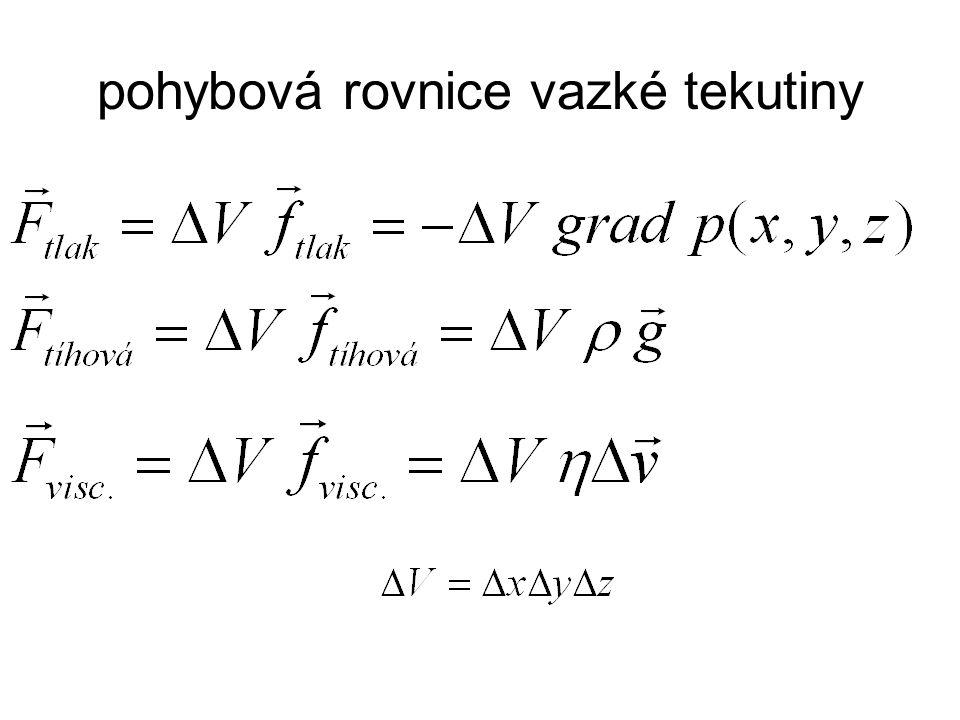 pohybová rovnice vazké tekutiny