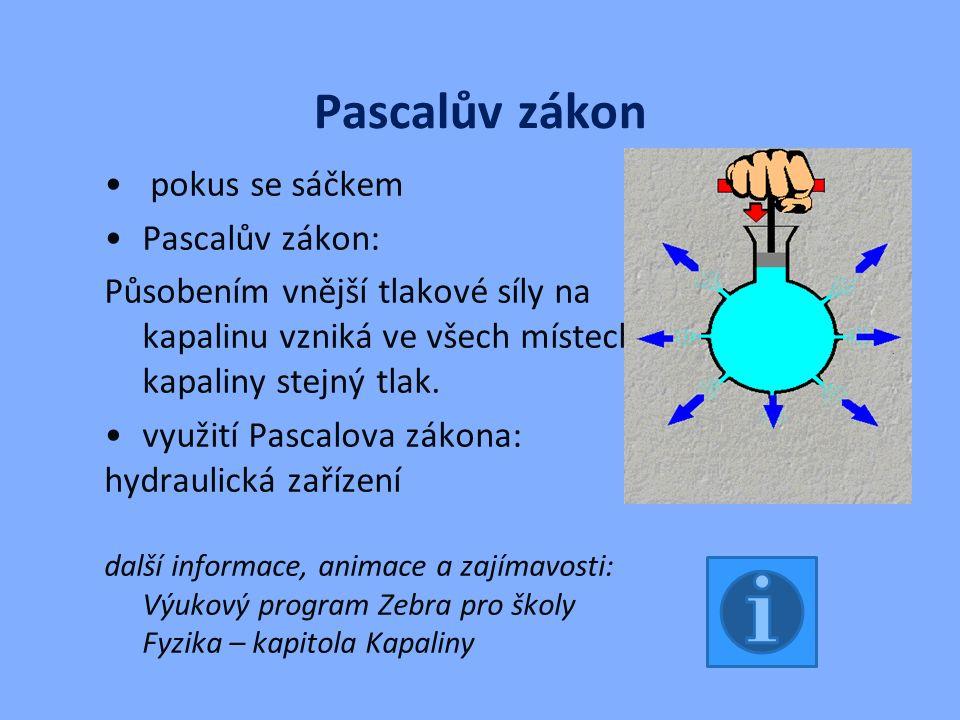Pascalův zákon pokus se sáčkem Pascalův zákon: Působením vnější tlakové síly na kapalinu vzniká ve všech místech kapaliny stejný tlak.