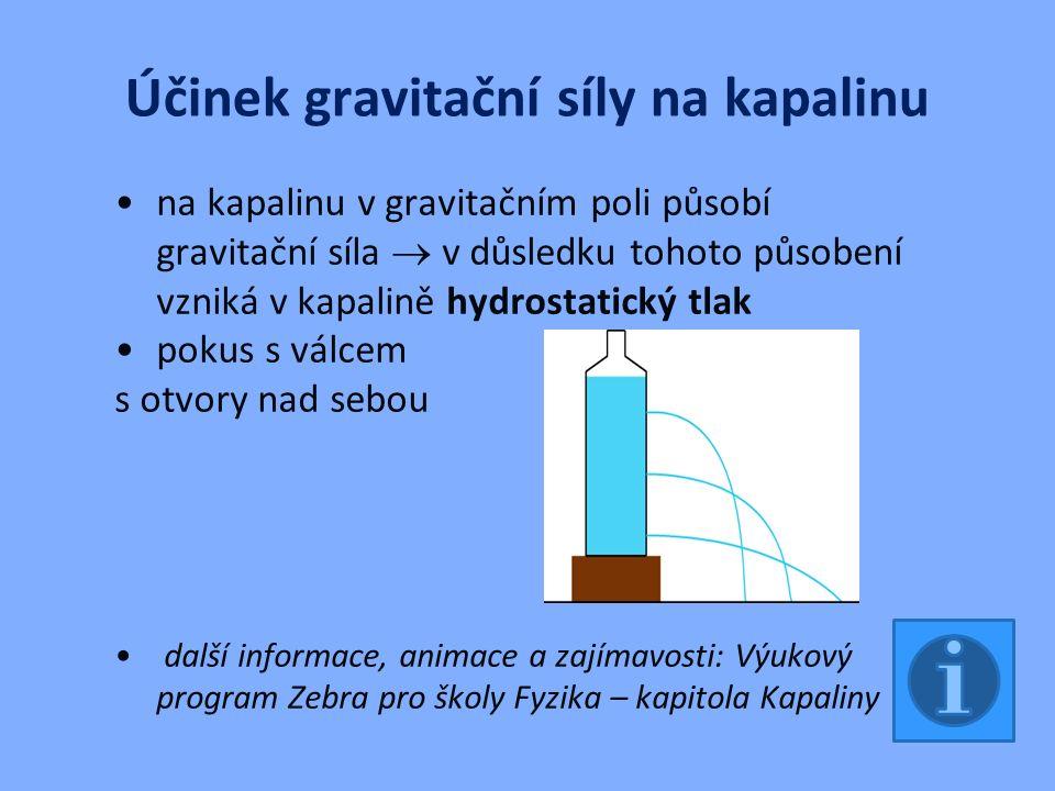 Účinek gravitační síly na kapalinu na kapalinu v gravitačním poli působí gravitační síla  v důsledku tohoto působení vzniká v kapalině hydrostatický tlak pokus s válcem s otvory nad sebou další informace, animace a zajímavosti: Výukový program Zebra pro školy Fyzika – kapitola Kapaliny