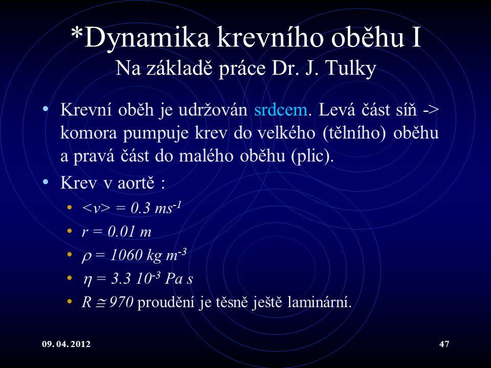 09. 04. 201247 *Dynamika krevního oběhu I Na základě práce Dr.