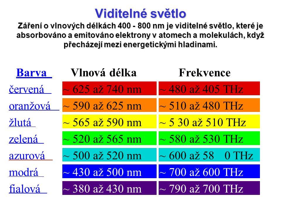 Viditelné světlo Záření o vlnových délkách 400 - 800 nm je viditelné světlo, které je absorbováno a emitováno elektrony v atomech a molekulách, když p