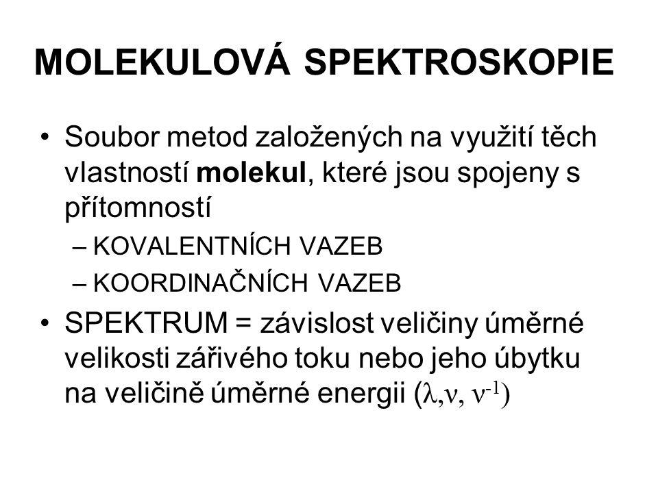 MOLEKULOVÁ SPEKTROSKOPIE Soubor metod založených na využití těch vlastností molekul, které jsou spojeny s přítomností –KOVALENTNÍCH VAZEB –KOORDINAČNÍCH VAZEB SPEKTRUM = závislost veličiny úměrné velikosti zářivého toku nebo jeho úbytku na veličině úměrné energii ( λ,ν, ν -1 )