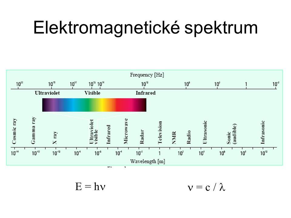 Elektromagnetické spektrum = c / E = h