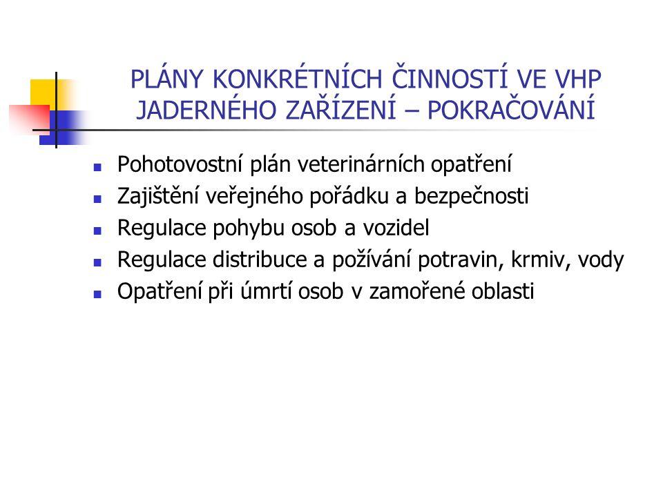 PLÁNY KONKRÉTNÍCH ČINNOSTÍ VE VHP JADERNÉHO ZAŘÍZENÍ – POKRAČOVÁNÍ Pohotovostní plán veterinárních opatření Zajištění veřejného pořádku a bezpečnosti Regulace pohybu osob a vozidel Regulace distribuce a požívání potravin, krmiv, vody Opatření při úmrtí osob v zamořené oblasti