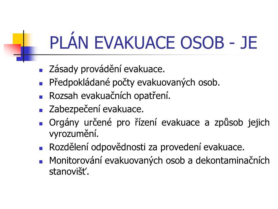 PLÁN EVAKUACE OSOB - JE Zásady provádění evakuace. Předpokládané počty evakuovaných osob. Rozsah evakuačních opatření. Zabezpečení evakuace. Orgány ur