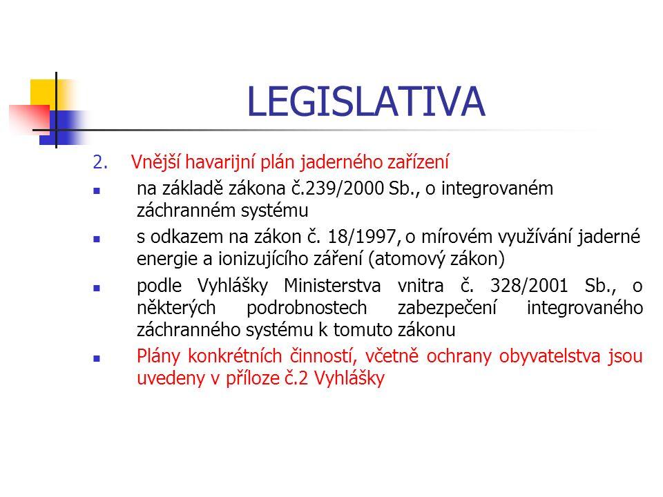 LEGISLATIVA 2. Vnější havarijní plán jaderného zařízení na základě zákona č.239/2000 Sb., o integrovaném záchranném systému s odkazem na zákon č. 18/1