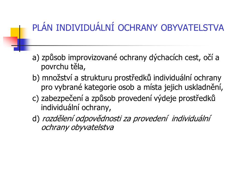 PLÁN INDIVIDUÁLNÍ OCHRANY OBYVATELSTVA a) způsob improvizované ochrany dýchacích cest, očí a povrchu těla, b) množství a strukturu prostředků individu