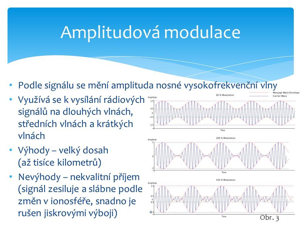 6 Amplitudová modulace Podle signálu se mění amplituda nosné vysokofrekvenční vlny Využívá se k vysílání rádiových signálů na dlouhých vlnách, středních vlnách a krátkých vlnách Výhody – velký dosah (až tisíce kilometrů) Nevýhody – nekvalitní příjem (signál zesiluje a slábne podle změn v ionosféře, snadno je rušen jiskrovými výboji) Obr.