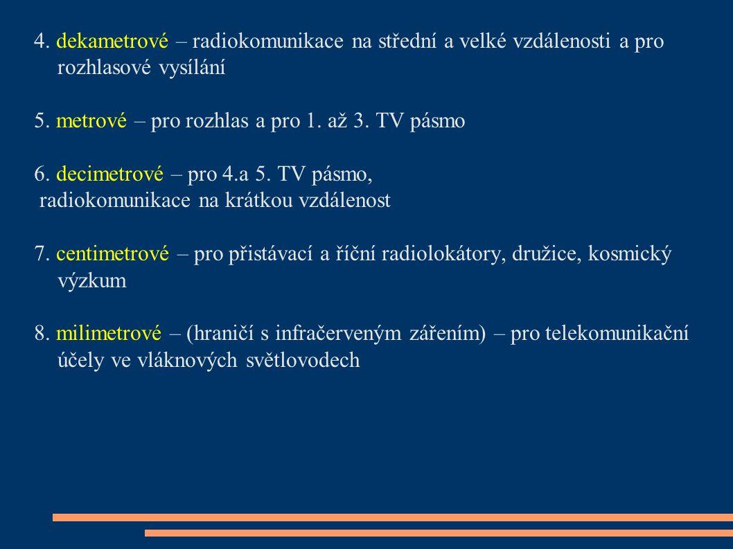 4.dekametrové – radiokomunikace na střední a velké vzdálenosti a pro rozhlasové vysílání 5.