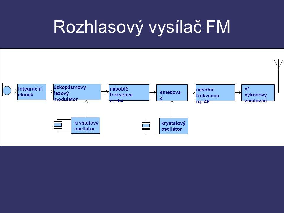 Pásmo VKV 30 MHz až 300 MHz rozsah 87,5 až 108 MHz stereofonní vysílání, s přenosem dvou nezávislých kanálů