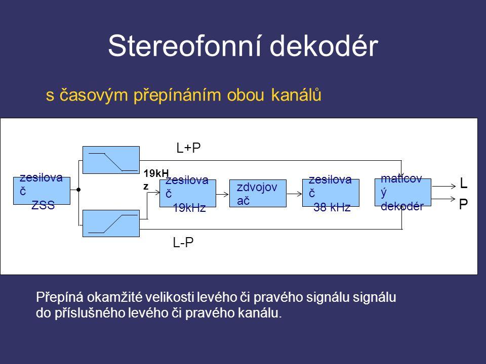 Stereofonní dekodér s časovým přepínáním obou kanálů zesilova č ZSS zesilova č 19kHz zdvojov ač zesilova č 38 kHz maticov ý dekodér L+P L-P 19kH z L P Přepíná okamžité velikosti levého či pravého signálu signálu do příslušného levého či pravého kanálu.