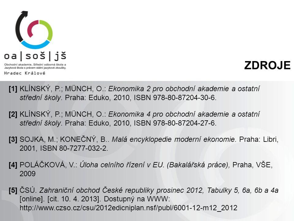 ZDROJE [1] KLÍNSKÝ, P.; MÜNCH, O.: Ekonomika 2 pro obchodní akademie a ostatní střední školy.