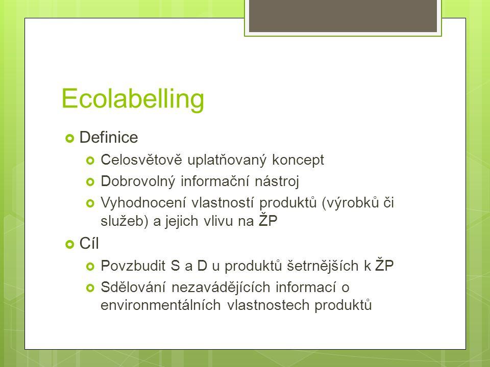 Ecolabelling  Definice  Celosvětově uplatňovaný koncept  Dobrovolný informační nástroj  Vyhodnocení vlastností produktů (výrobků či služeb) a jejich vlivu na ŽP  Cíl  Povzbudit S a D u produktů šetrnějších k ŽP  Sdělování nezavádějících informací o environmentálních vlastnostech produktů