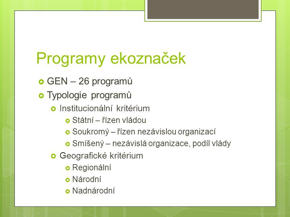 Programy ekoznaček  GEN – 26 programů  Typologie programů  Institucionální kritérium  Státní – řízen vládou  Soukromý – řízen nezávislou organizací  Smíšený – nezávislá organizace, podíl vlády  Geografické kritérium  Regionální  Národní  Nadnárodní