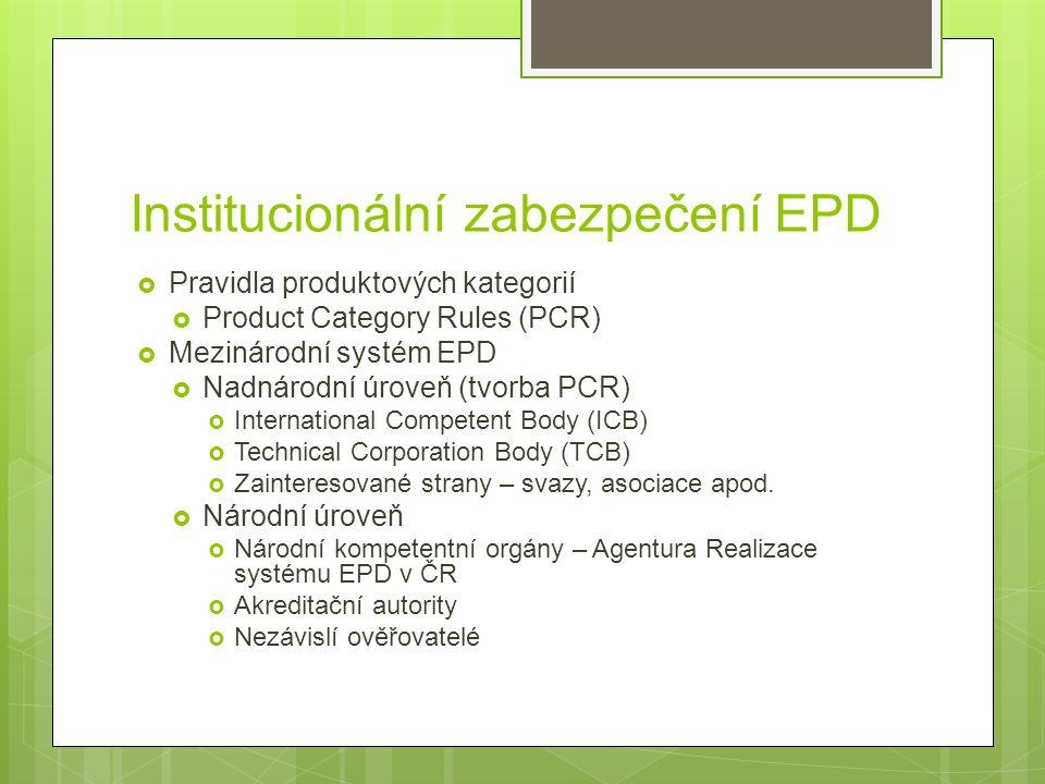 Institucionální zabezpečení EPD  Pravidla produktových kategorií  Product Category Rules (PCR)  Mezinárodní systém EPD  Nadnárodní úroveň (tvorba PCR)  International Competent Body (ICB)  Technical Corporation Body (TCB)  Zainteresované strany – svazy, asociace apod.