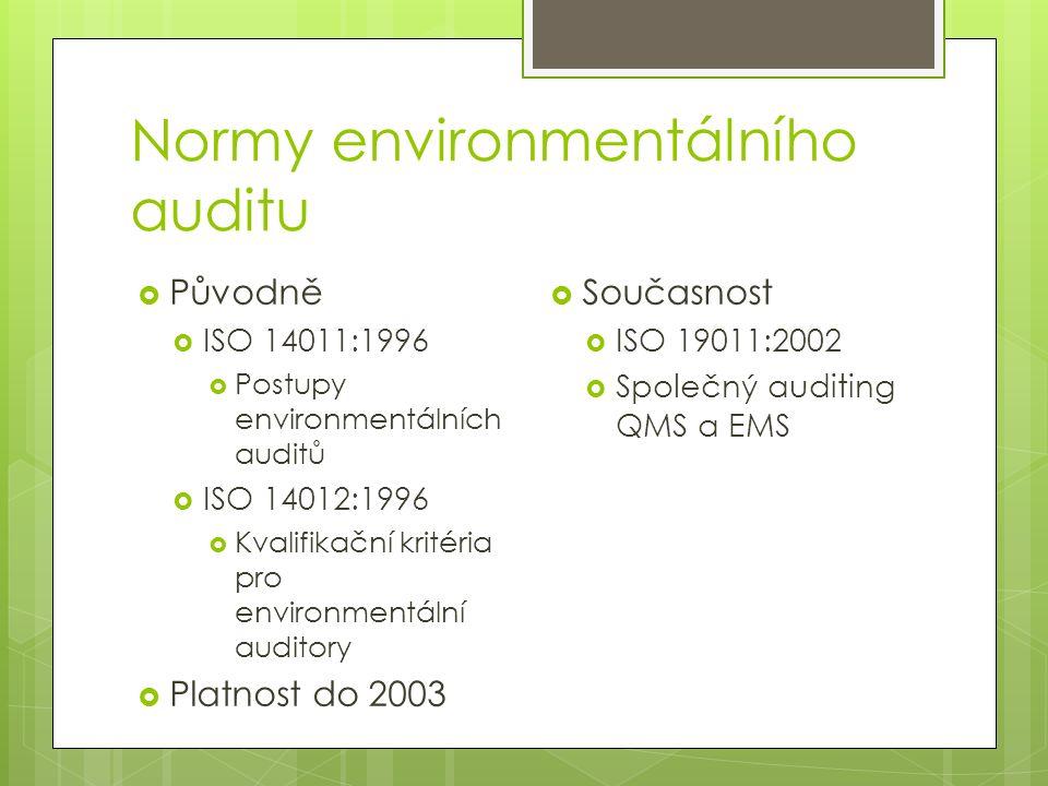 Normy environmentálního auditu  Původně  ISO 14011:1996  Postupy environmentálních auditů  ISO 14012:1996  Kvalifikační kritéria pro environmentální auditory  Platnost do 2003  Současnost  ISO 19011:2002  Společný auditing QMS a EMS