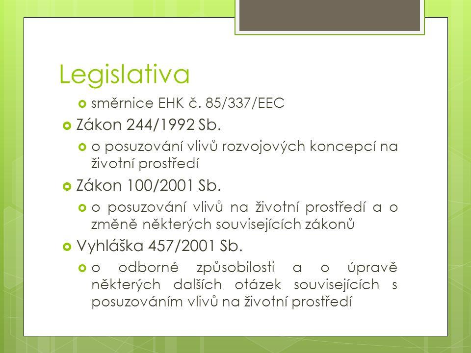 Legislativa  směrnice EHK č. 85/337/EEC  Zákon 244/1992 Sb.