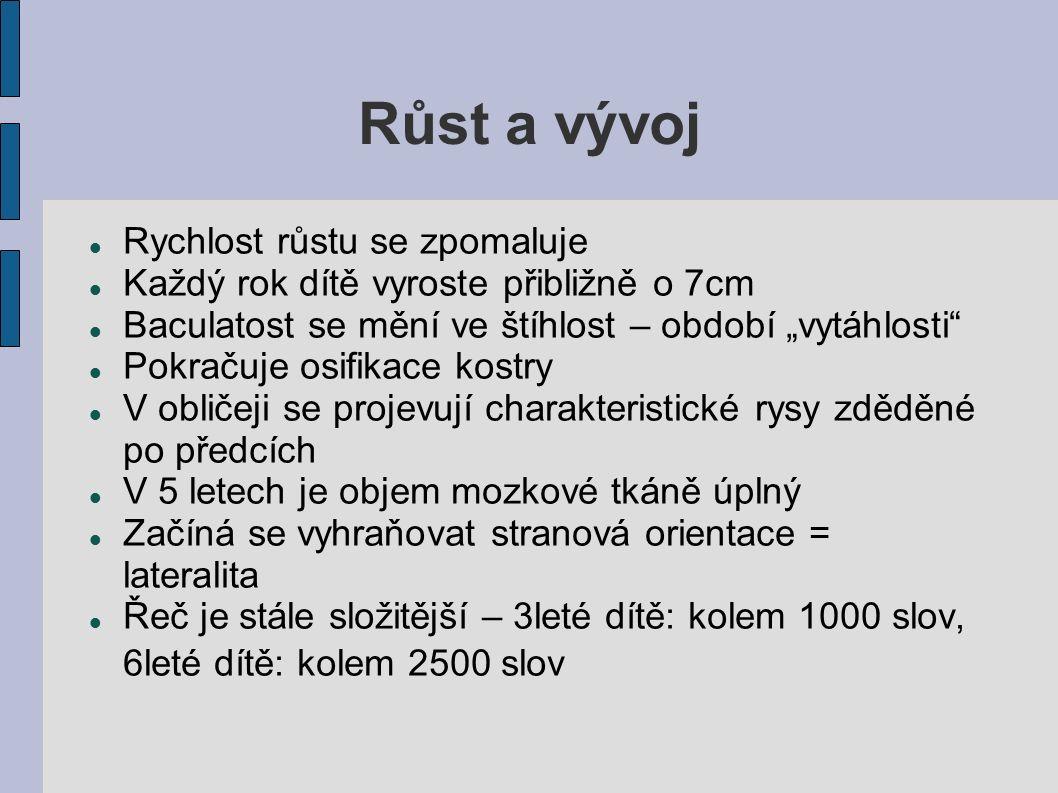 Použitá literatura STŘELEC, Stanislav, et al.Kapitoly z rodinné výchovy.