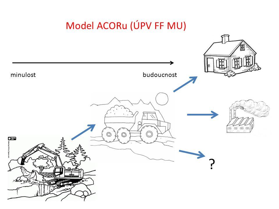 Model ACORu (ÚPV FF MU) minulostbudoucnost