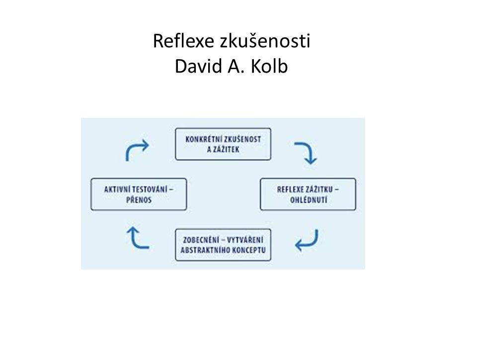 Reflexe zkušenosti David A. Kolb