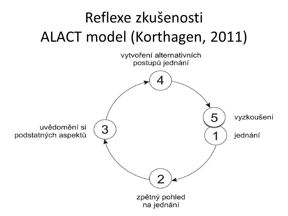 Reflexe zkušenosti ALACT model (Korthagen, 2011)