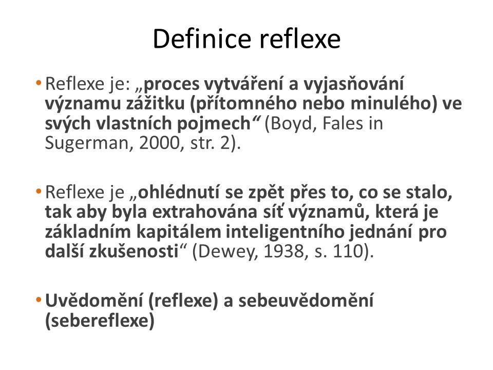 """Definice reflexe Reflexe je: """"proces vytváření a vyjasňování významu zážitku (přítomného nebo minulého) ve svých vlastních pojmech (Boyd, Fales in Sugerman, 2000, str."""