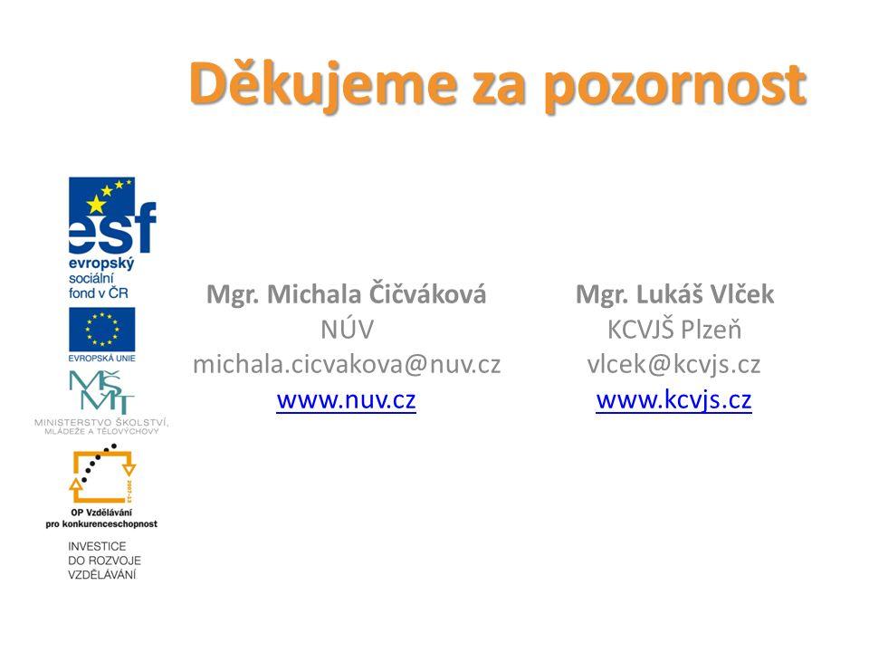 Mgr.Michala Čičváková NÚV michala.cicvakova@nuv.cz www.nuv.cz Mgr.