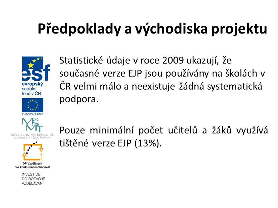Statistické údaje v roce 2009 ukazují, že současné verze EJP jsou používány na školách v ČR velmi málo a neexistuje žádná systematická podpora.