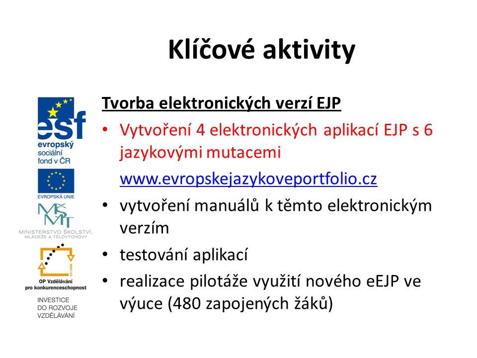 Tvorba elektronických verzí EJP Vytvoření 4 elektronických aplikací EJP s 6 jazykovými mutacemi www.evropskejazykoveportfolio.cz vytvoření manuálů k těmto elektronickým verzím testování aplikací realizace pilotáže využití nového eEJP ve výuce (480 zapojených žáků) Klíčové aktivity