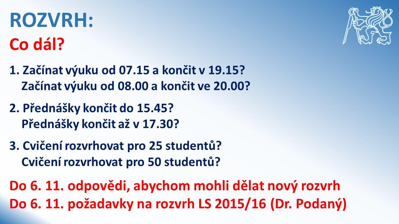 ROZVRH: Co dál.1. Začínat výuku od 07.15 a končit v 19.15.